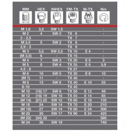 Proxxon 23348 - Surubelnita dinamometrica 2-10Nm MC10